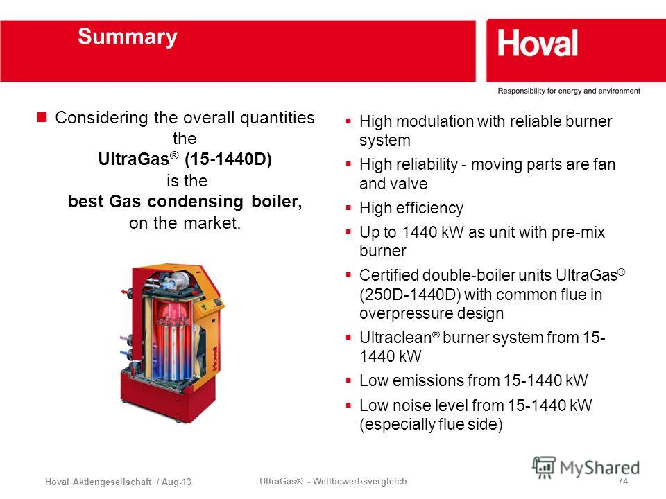 Hoval Aktiengesellschaft / Aug-13 UltraGas® - Wettbewerbsvergleich74 Summary Considering the overall quantities the UltraGas ® (15-1440D) is the best Gas condensing boiler, on the market. High modulation with reliable burner system High reliability -