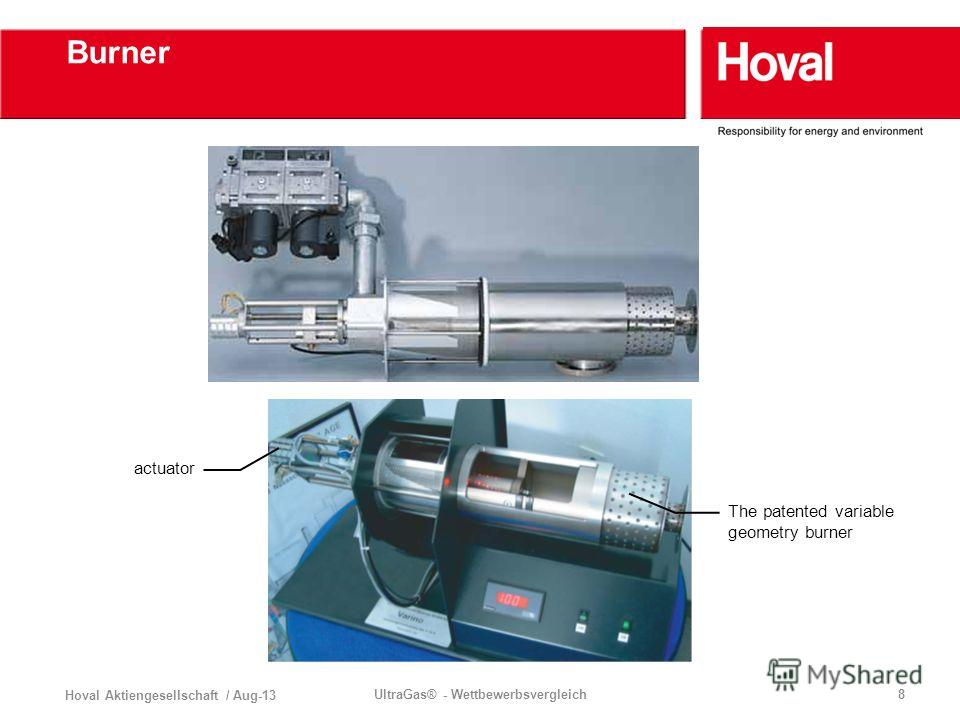 Hoval Aktiengesellschaft / Aug-13 UltraGas® - Wettbewerbsvergleich8 Burner actuator The patented variable geometry burner