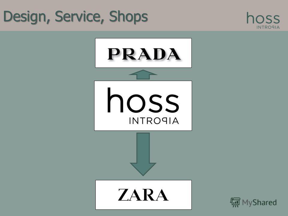 Design, Service, Shops