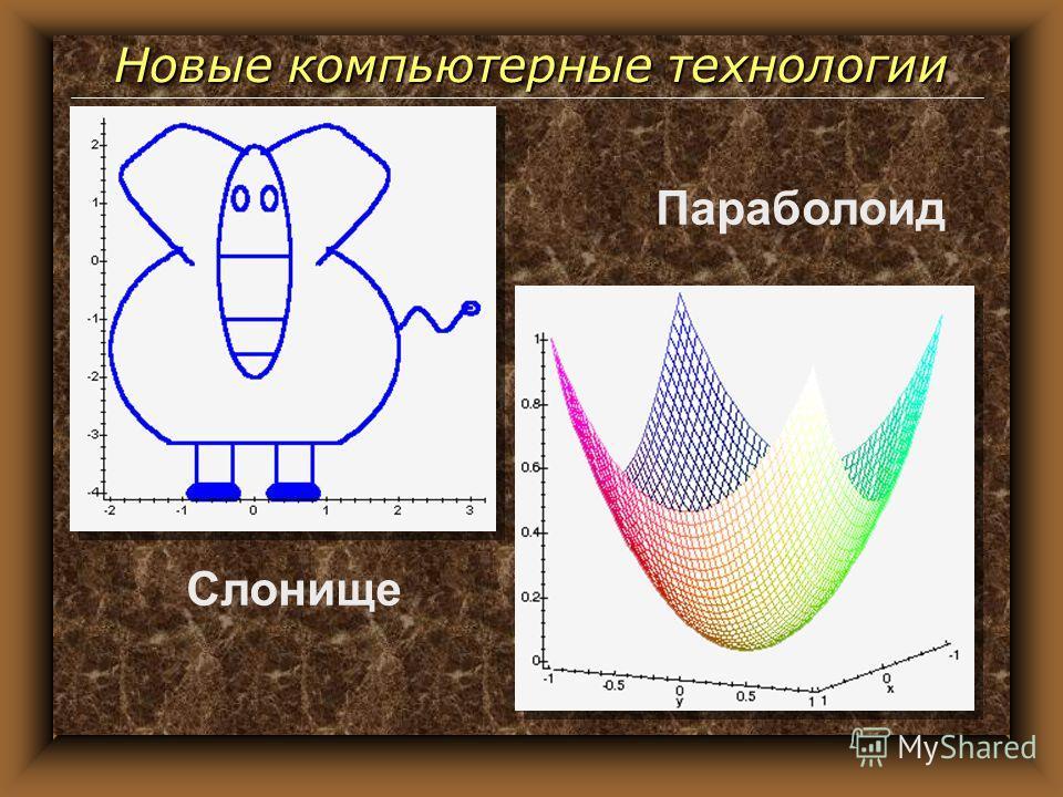 Слонище Параболоид Новые компьютерные технологии