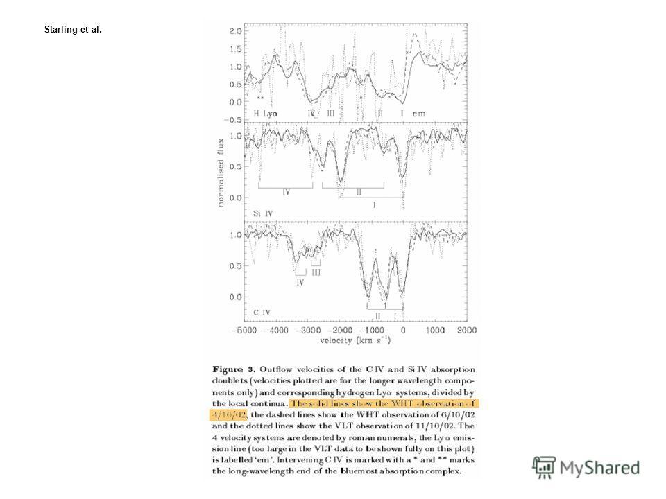 Starling et al.