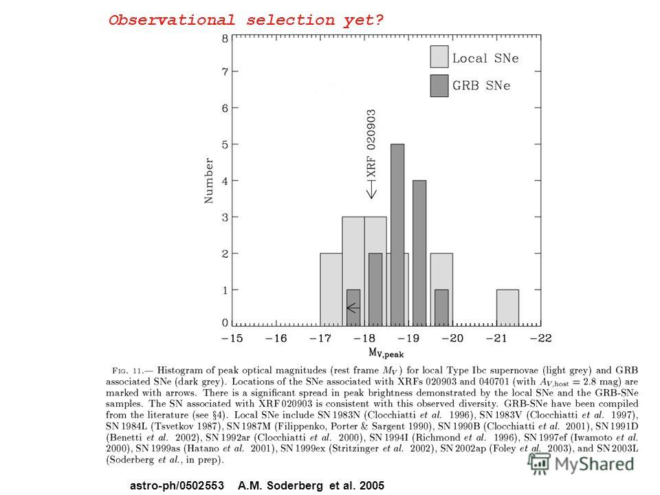 astro-ph/0502553 A.M. Soderberg et al. 2005 Observational selection yet?