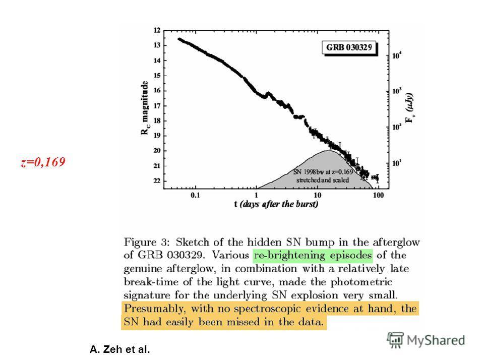 A. Zeh et al. z=0,169