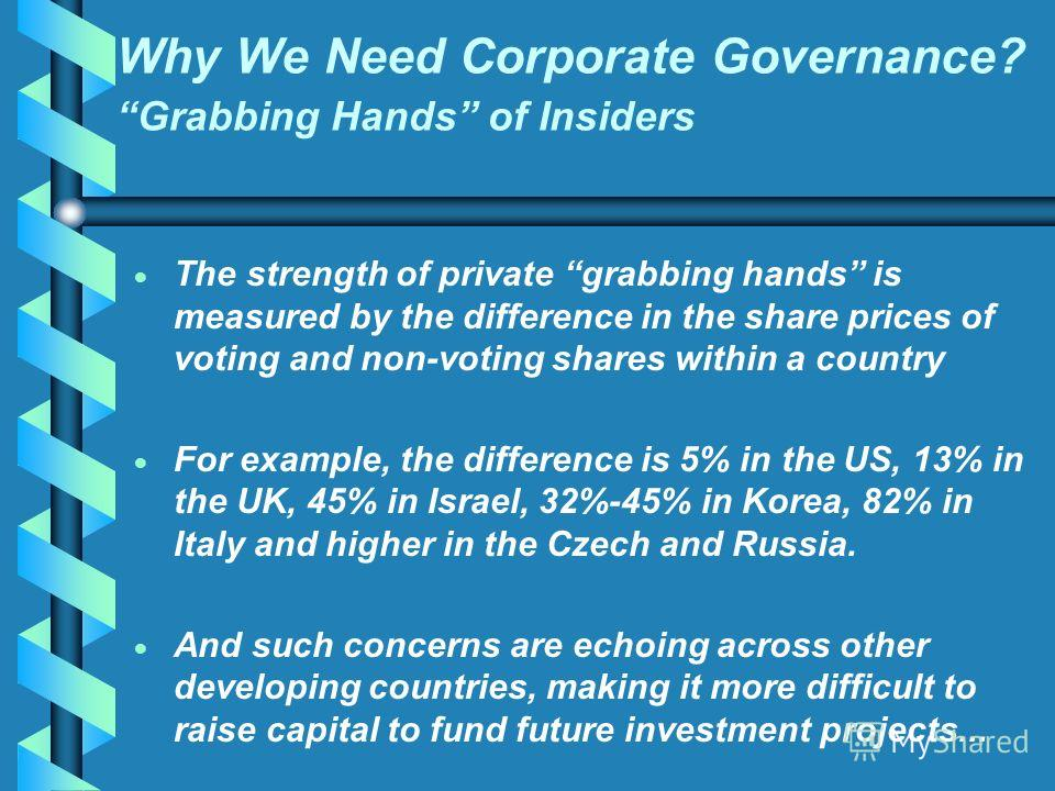 Why We Need Corporate Governance? Grabbing Hands of Insiders The strength of private grabbing hands is measured by the difference in the share prices of voting and non-voting shares within a country For example, the difference is 5% in the US, 13% in