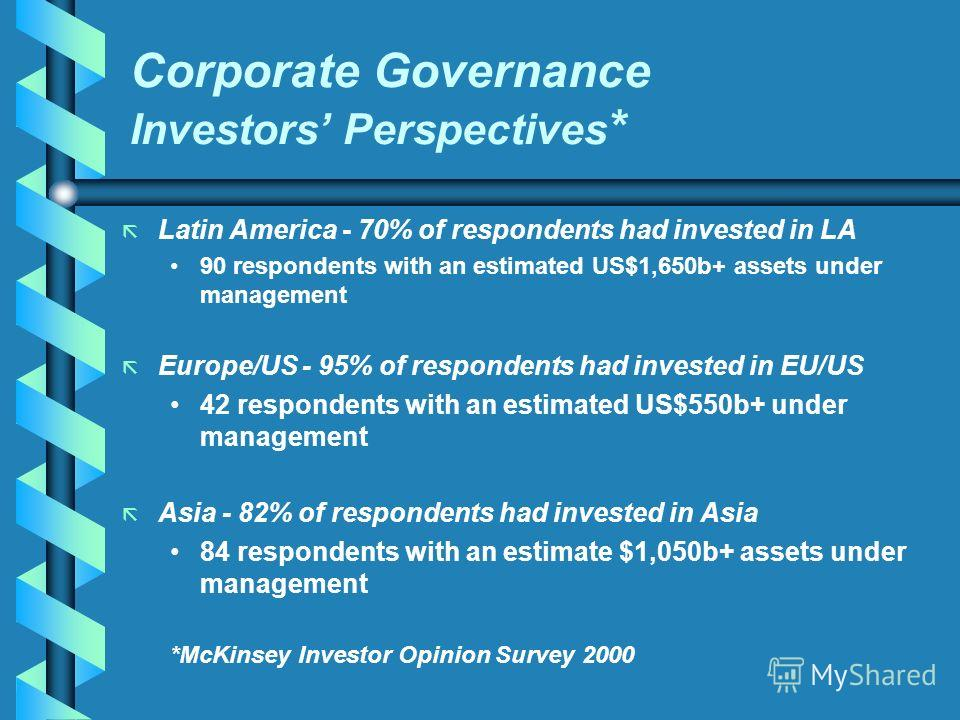 Corporate Governance Investors Perspectives * ã ã Latin America - 70% of respondents had invested in LA 90 respondents with an estimated US$1,650b+ assets under management ã ã Europe/US - 95% of respondents had invested in EU/US 42 respondents with a