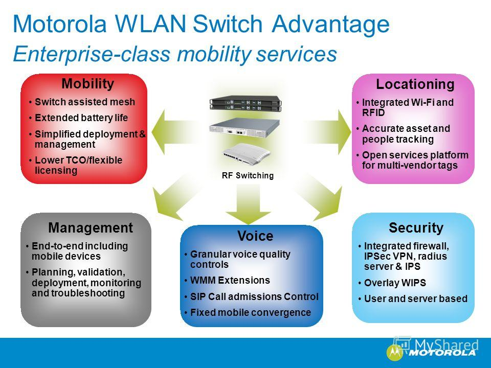 Motorola WLAN Switch Advantage Enterprise-class mobility services Locationing Integrated Wi-Fi and RFID Accurate asset and people tracking Open services platform for multi-vendor tags Management End-to-end including mobile devices Planning, validatio