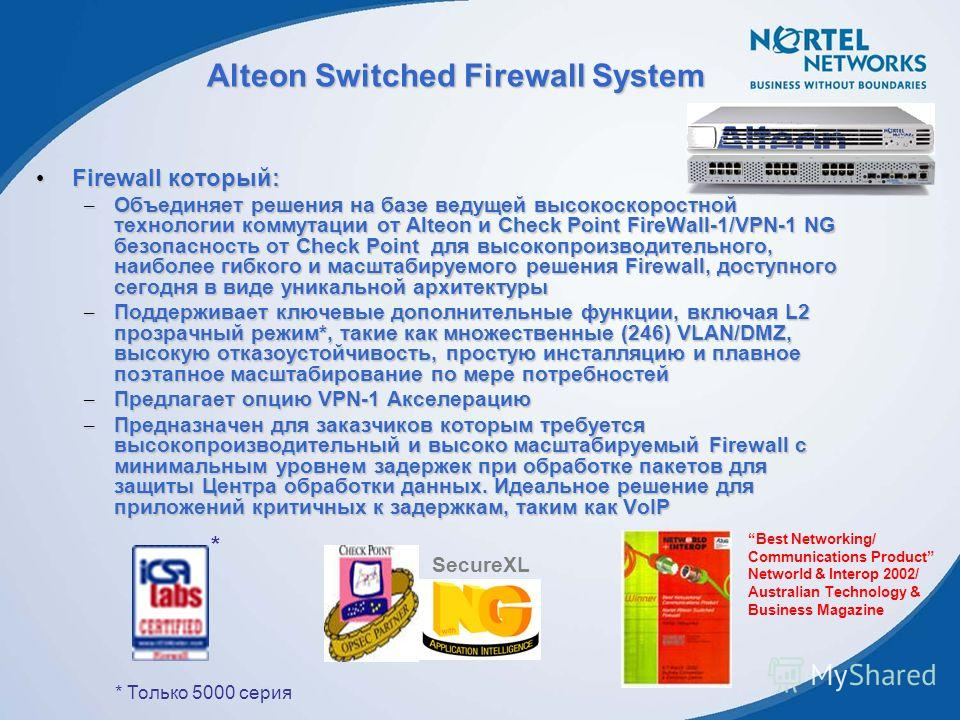 Alteon Switched Firewall System Firewall который: Firewall который: – Объединяет решения на базе ведущей высокоскоростной технологии коммутации от Alteon и Check Point FireWall-1/VPN-1 NG безопасность от Check Point для высокопроизводительного, наибо
