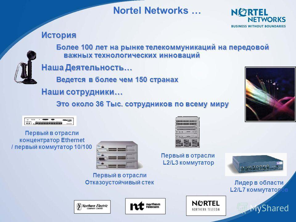Nortel Networks … История Более 100 лет на рынке телекоммуникаций на передовой важных технологических инноваций Наша Деятельность… Ведется в более чем 150 странах Наши сотрудники… Это около 36 Тыс. сотрудников по всему миру Первый в отрасли концентра