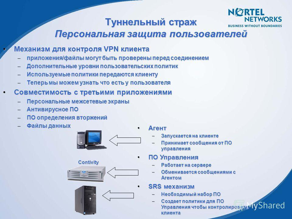Туннельный страж Персональная защита пользователей Механизм для контроля VPN клиента Механизм для контроля VPN клиента – приложения/файлы могут быть проверены перед соединением – Дополнительные уровни пользовательских политик – Используемые политики