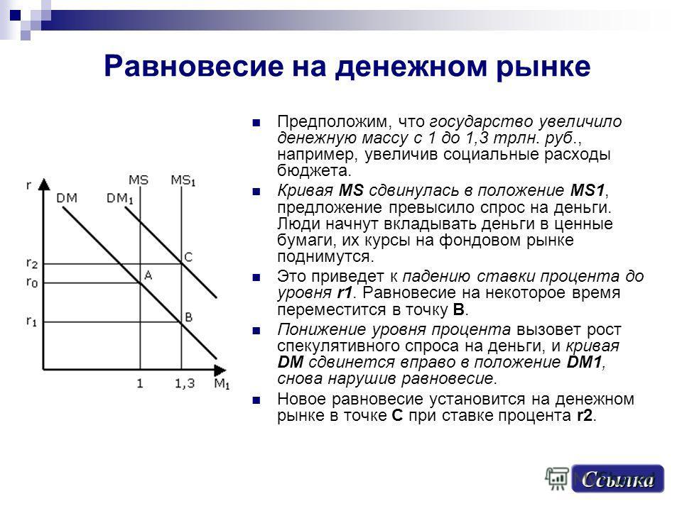 Равновесие на денежном рынке Предположим, что государство увеличило денежную массу с 1 до 1,3 трлн. руб., например, увеличив социальные расходы бюджета. Кривая MS сдвинулась в положение MS1, предложение превысило спрос на деньги. Люди начнут вкладыва