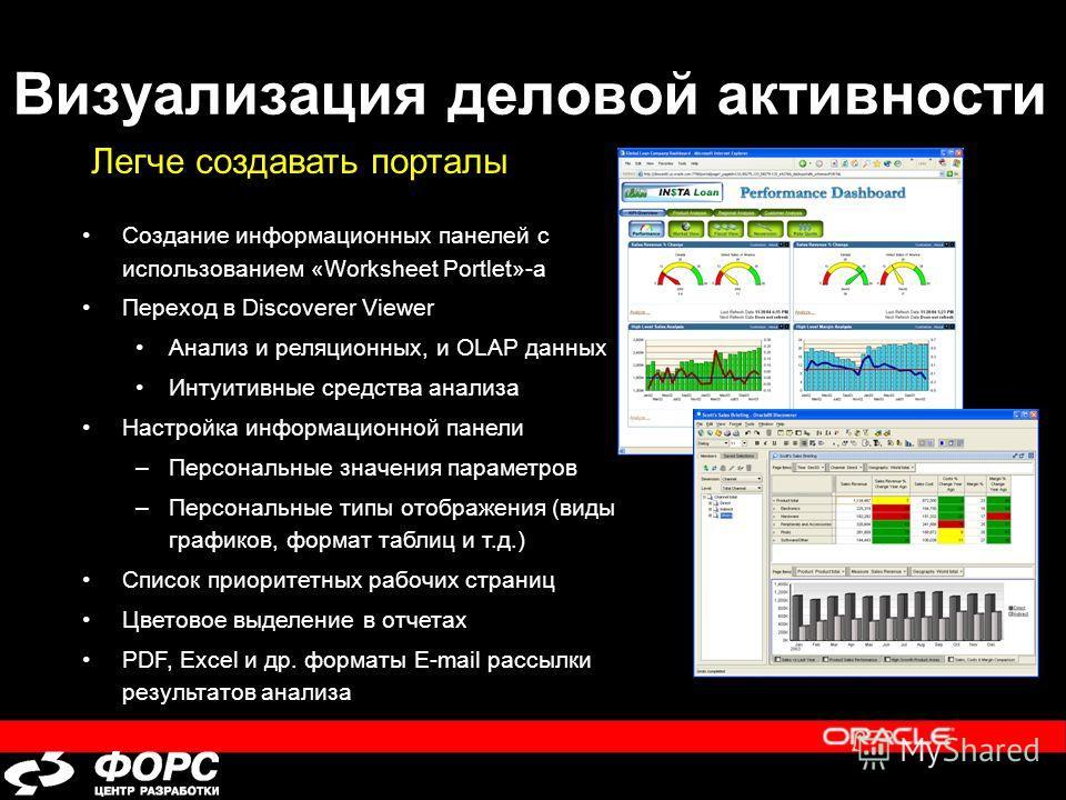 Визуализация деловой активности Создание информационных панелей с использованием «Worksheet Portlet»-а Переход в Discoverer Viewer Анализ и реляционных, и OLAP данных Интуитивные средства анализа Настройка информационной панели –Персональные значения