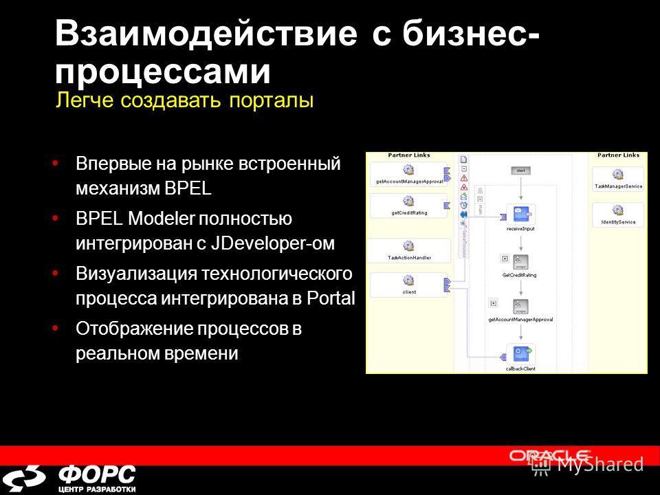 Взаимодействие с бизнес- процессами Впервые на рынке встроенный механизм BPEL BPEL Modeler полностью интегрирован с JDeveloper-ом Визуализация технологического процесса интегрирована в Portal Отображение процессов в реальном времени Легче создавать п