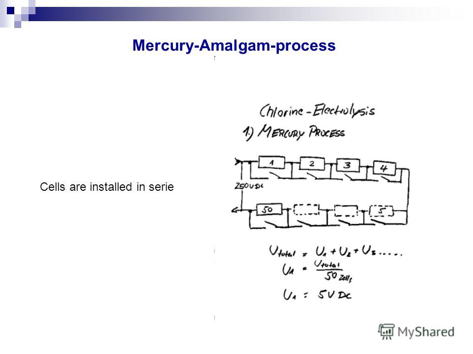 Mercury-Amalgam-process Cells are installed in serie