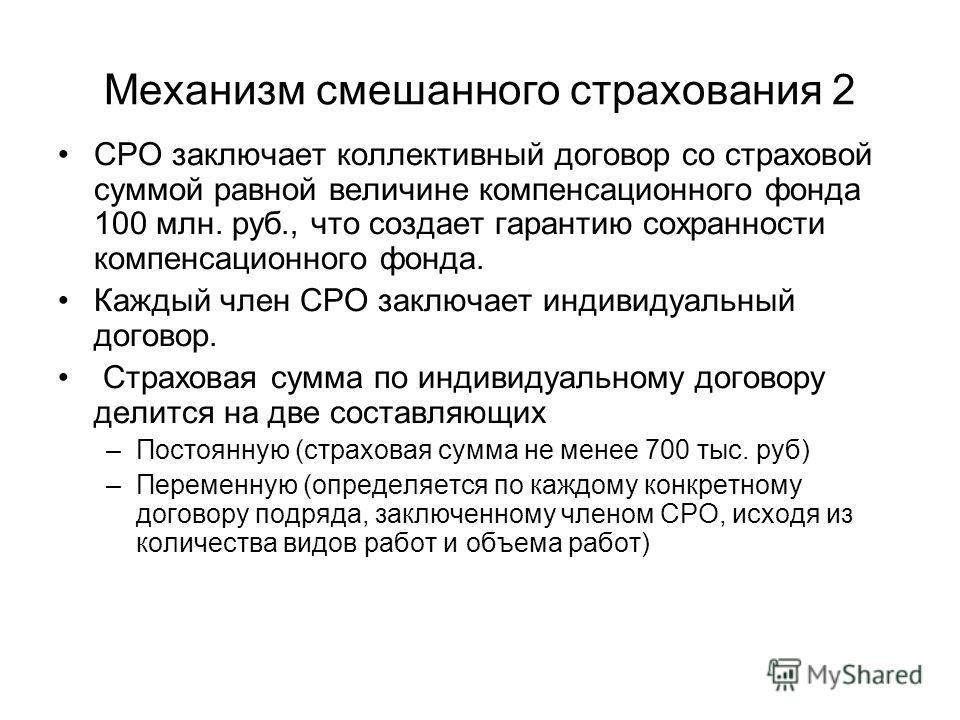 Механизм смешанного страхования 2 СРО заключает коллективный договор со страховой суммой равной величине компенсационного фонда 100 млн. руб., что создает гарантию сохранности компенсационного фонда. Каждый член СРО заключает индивидуальный договор.