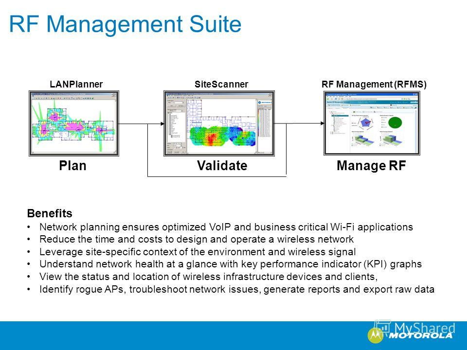 PlanValidateManage RF LANPlannerSiteScannerRF Management (RFMS) RF Management Suite Benefits Network planning ensures optimized VoIP and business critical Wi-Fi applications Reduce the time and costs to design and operate a wireless network Leverage
