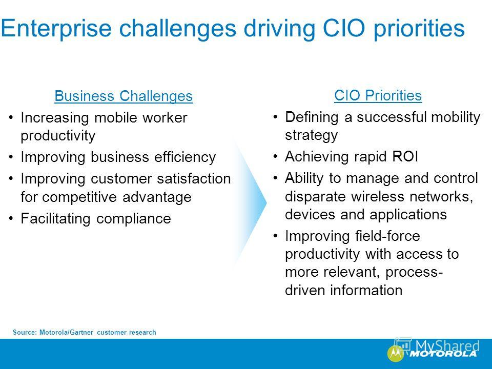 Enterprise challenges driving CIO priorities Business Challenges Increasing mobile worker productivity Improving business efficiency Improving customer satisfaction for competitive advantage Facilitating compliance CIO Priorities Defining a successfu