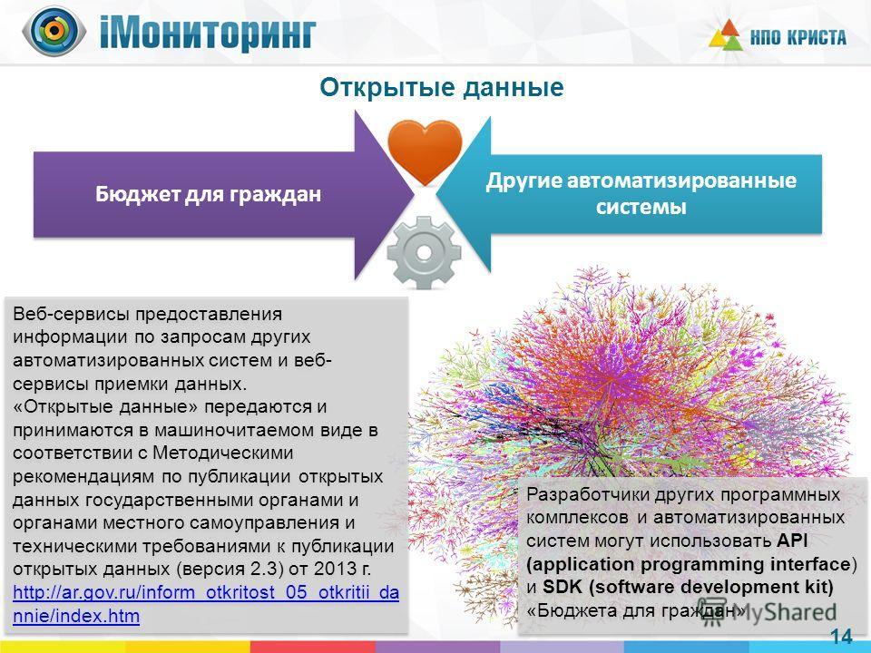 Бюджет для граждан Другие автоматизированные системы Открытые данные Веб-сервисы предоставления информации по запросам других автоматизированных систем и веб- сервисы приемки данных. «Открытые данные» передаются и принимаются в машиночитаемом виде в