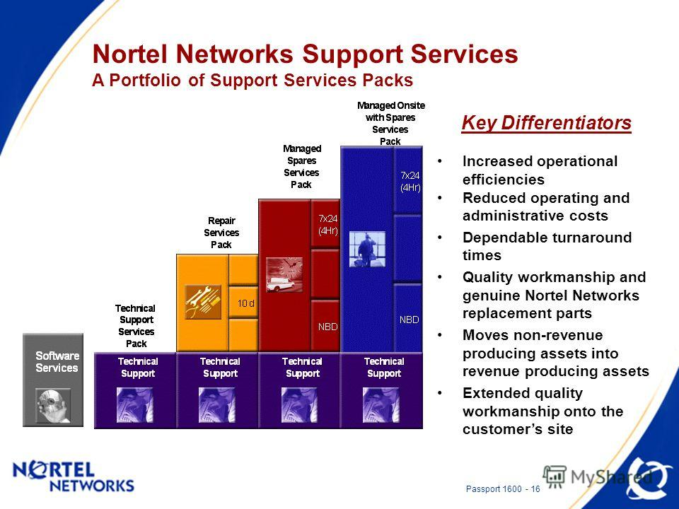 Passport 1600 - 16 Nortel Networks Support Services A Portfolio of Support Services Packs Key Differentiators Increased operational efficiencies Reduced operating and administrative costs Dependable turnaround times Quality workmanship and genuine No