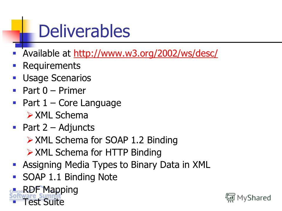Deliverables Available at http://www.w3.org/2002/ws/desc/http://www.w3.org/2002/ws/desc/ Requirements Usage Scenarios Part 0 – Primer Part 1 – Core Language XML Schema Part 2 – Adjuncts XML Schema for SOAP 1.2 Binding XML Schema for HTTP Binding Assi