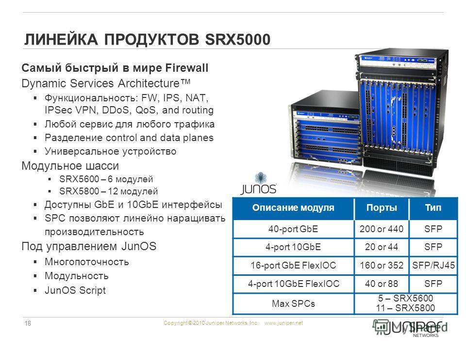 18 Copyright © 2010 Juniper Networks, Inc. www.juniper.net ЛИНЕЙКА ПРОДУКТОВ SRX5000 Самый быстрый в мире Firewall Dynamic Services Architecture Функциональность: FW, IPS, NAT, IPSec VPN, DDoS, QoS, and routing Любой сервис для любого трафика Разделе