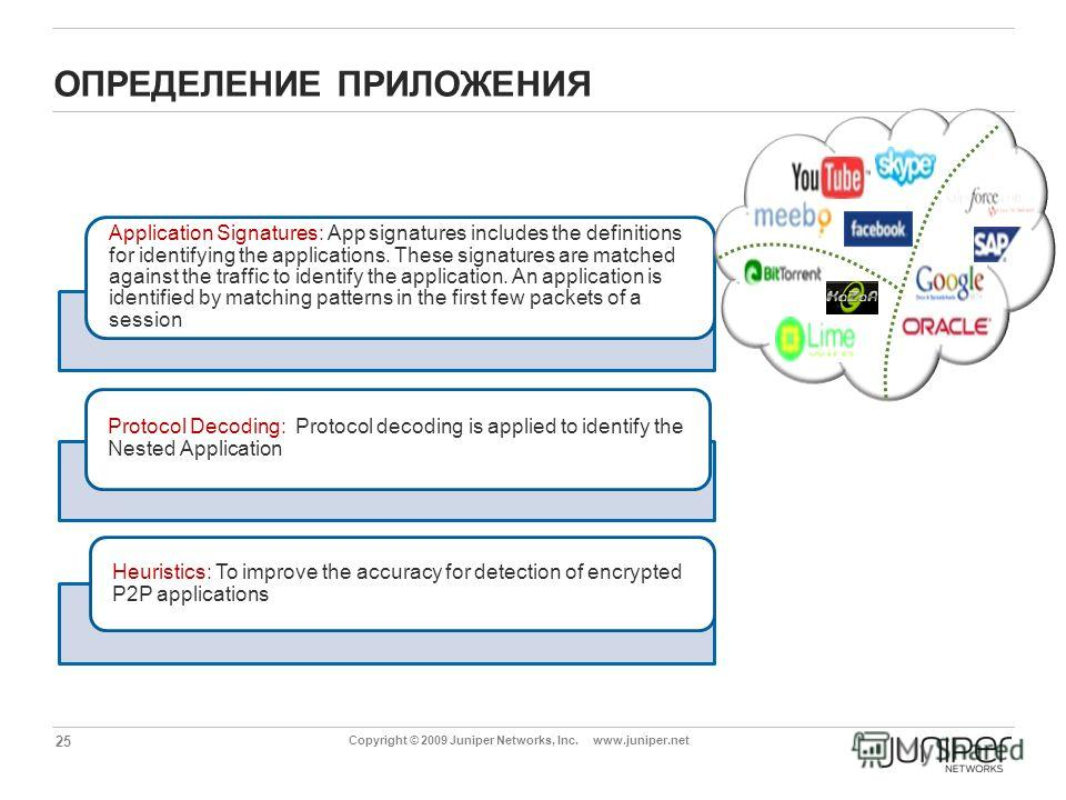25 Copyright © 2009 Juniper Networks, Inc. www.juniper.net ОПРЕДЕЛЕНИЕ ПРИЛОЖЕНИЯ Application Signatures: App signatures includes the definitions for identifying the applications. These signatures are matched against the traffic to identify the appli