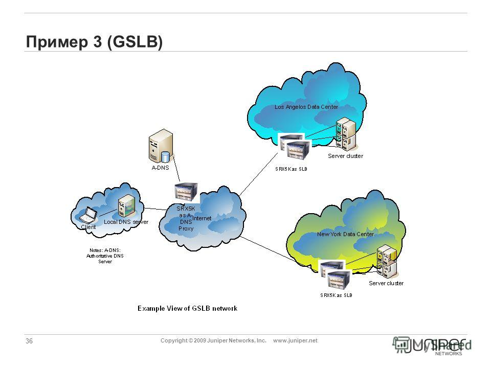 36 Copyright © 2009 Juniper Networks, Inc. www.juniper.net Пример 3 (GSLB)
