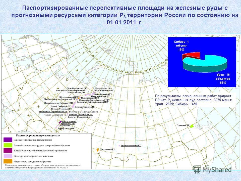 Паспортизированные перспективные площади на железные руды с прогнозными ресурсами категории Р 3 территории России по состоянию на 01.01.2011 г. По результатам региональных работ прирост ПР кат. Р 3 железных руд составил 3075 млн.т: Урал –2625; Сибирь