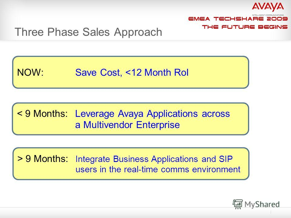 EMEA Techshare 2009 The Future Begins Three Phase Sales Approach NOW: Save Cost,  9 Months: Integrate Business Applications and SIP users in the real-time comms environment