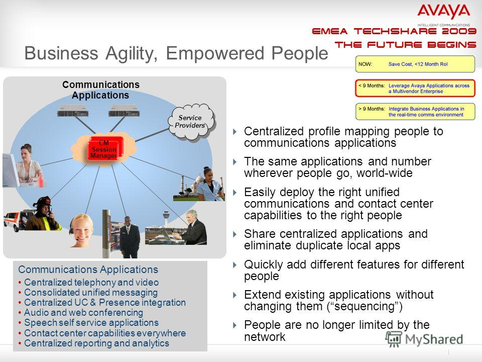 EMEA Techshare 2009 The Future Begins Business Agility, Empowered People Centralized profile mapping people to communications applications The same applications and number wherever people go, world-wide Easily deploy the right unified communications