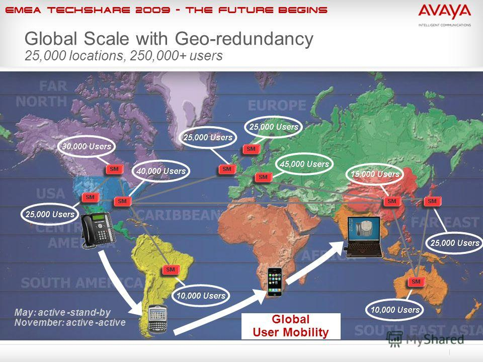 EMEA Techshare 2009 - The Future Begins Global Scale with Geo-redundancy 25,000 locations, 250,000+ users Global User Mobility May: active -stand-by November: active -active