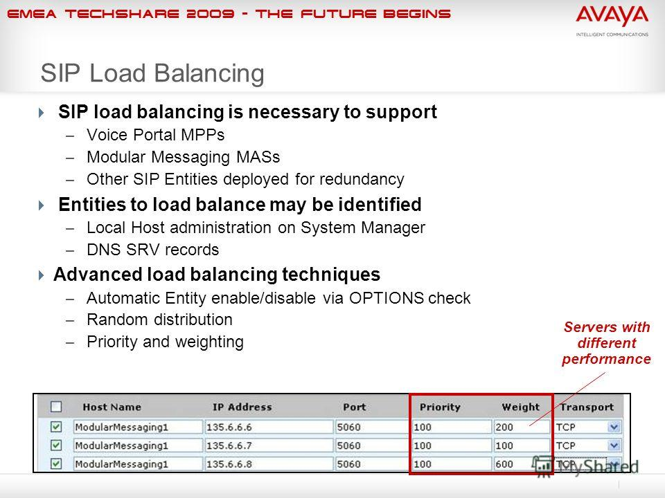 EMEA Techshare 2009 - The Future Begins SIP Load Balancing SIP load balancing is necessary to support – Voice Portal MPPs – Modular Messaging MASs – Other SIP Entities deployed for redundancy Entities to load balance may be identified – Local Host ad