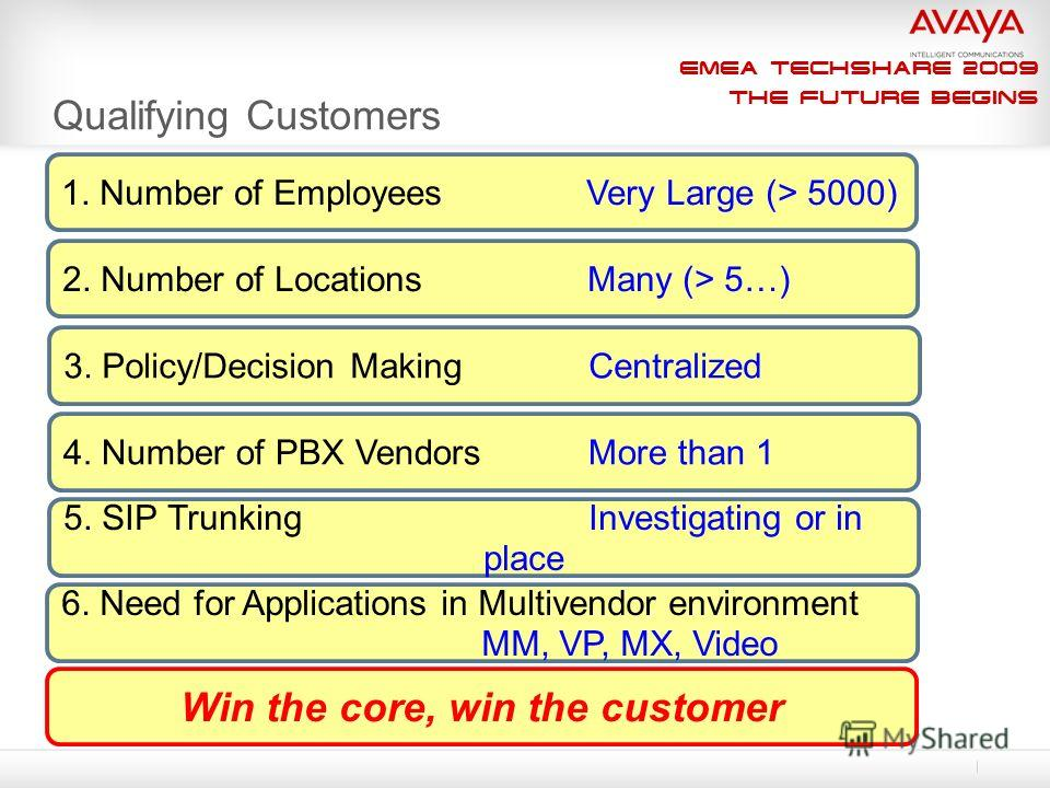 EMEA Techshare 2009 The Future Begins Qualifying Customers 1. Number of Employees Very Large (> 5000) 2. Number of Locations Many (> 5…) 3. Policy/Decision Making Centralized 5. SIP TrunkingInvestigating or in place 4. Number of PBX Vendors More than