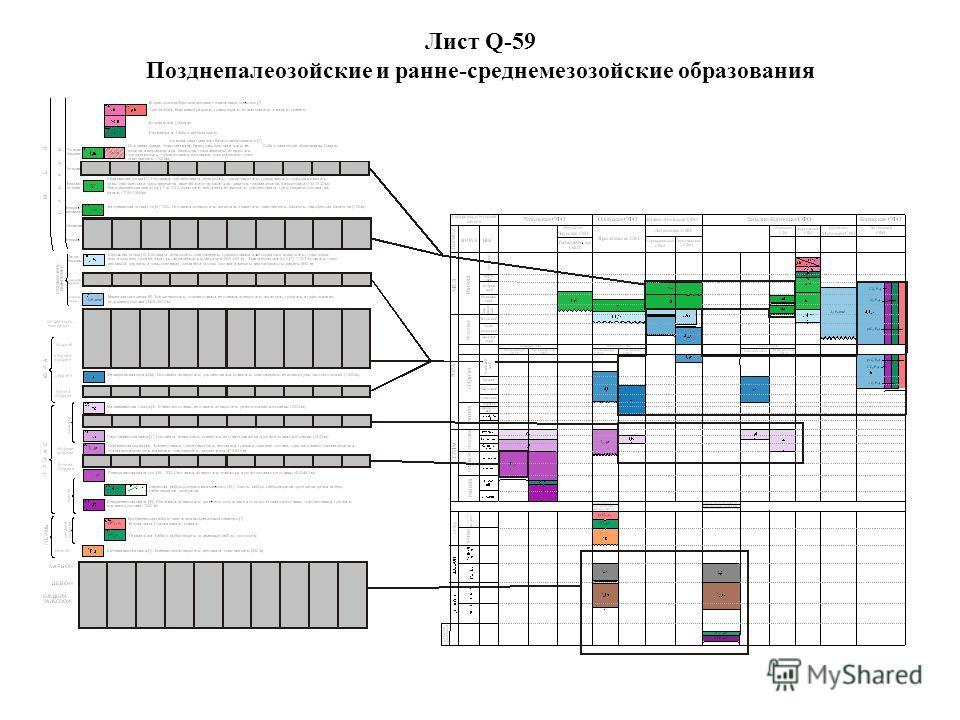 Лист Q-59 Позднепалеозойские и ранне-среднемезозойские образования