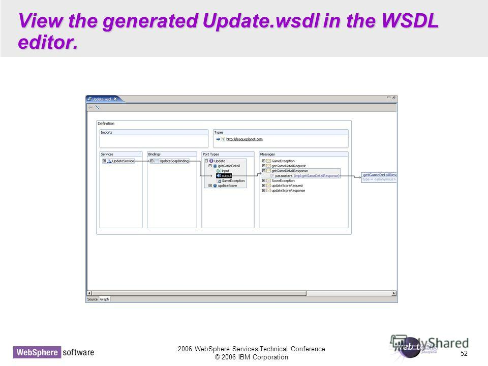 2006 WebSphere Services Technical Conference © 2006 IBM Corporation 52 View the generated Update.wsdl in the WSDL editor.