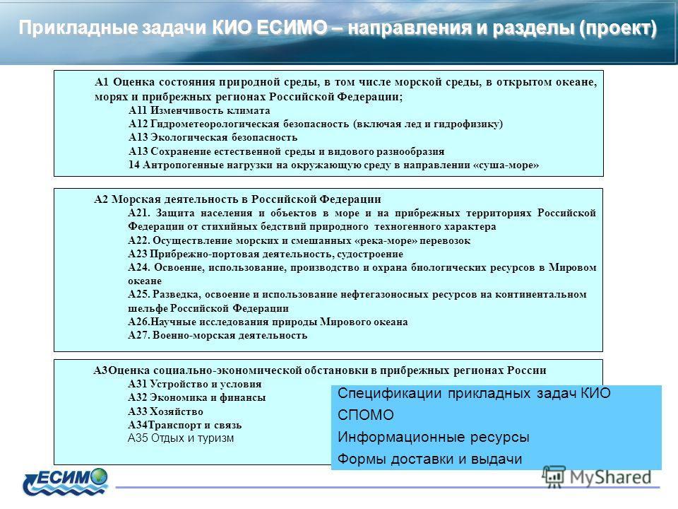Прикладные задачи КИО ЕСИМО – направления и разделы (проект) А1 Оценка состояния природной среды, в том числе морской среды, в открытом океане, морях и прибрежных регионах Российской Федерации; A11 Изменчивость климата A12 Гидрометеорологическая безо