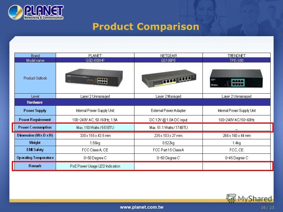 16 / 23 Product Comparison