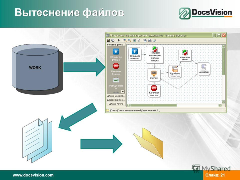 www.docsvision.com Слайд: 21 Вытеснение файлов