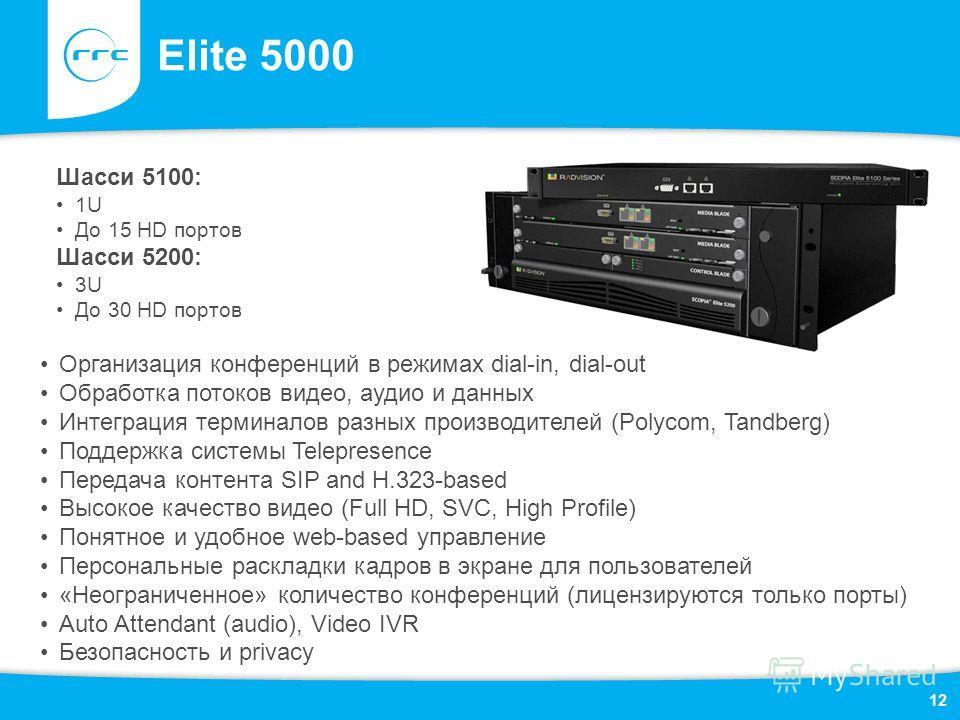 Elite 5000 12 Организация конференций в режимах dial-in, dial-out Обработка потоков видео, аудио и данных Интеграция терминалов разных производителей (Polycom, Tandberg) Поддержка системы Telepresence Передача контента SIP and H.323-based Высокое кач