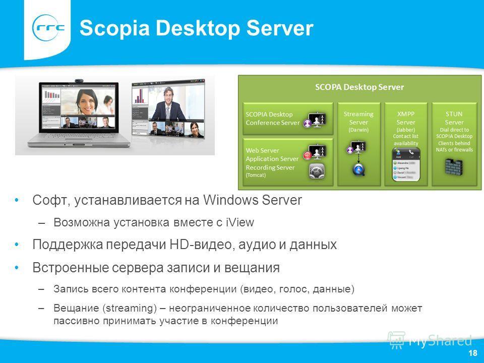Scopia Desktop Server Софт, устанавливается на Windows Server –Возможна установка вместе с iView Поддержка передачи HD-видео, аудио и данных Встроенные сервера записи и вещания –Запись всего контента конференции (видео, голос, данные) –Вещание (strea