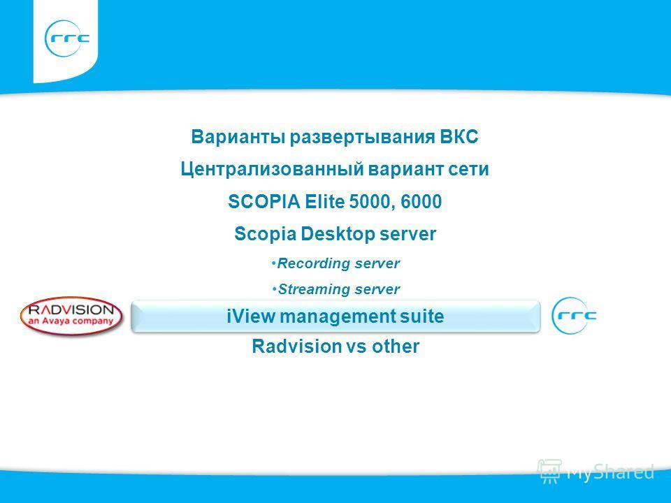 Варианты развертывания ВКС Централизованный вариант сети SCOPIA Elite 5000, 6000 Scopia Desktop server Recording server Streaming server iView management suite Radvision vs other