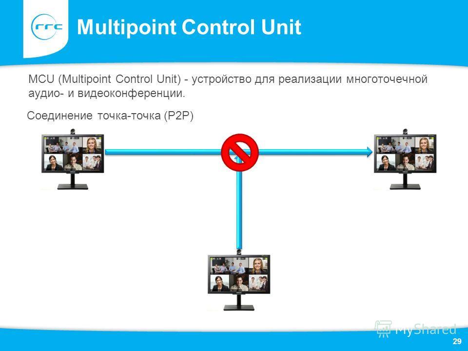 Multipoint Control Unit MCU (Multipoint Control Unit) - устройство для реализации многоточечной аудио- и видеоконференции. 29 Соединение точка-точка (Р2Р)