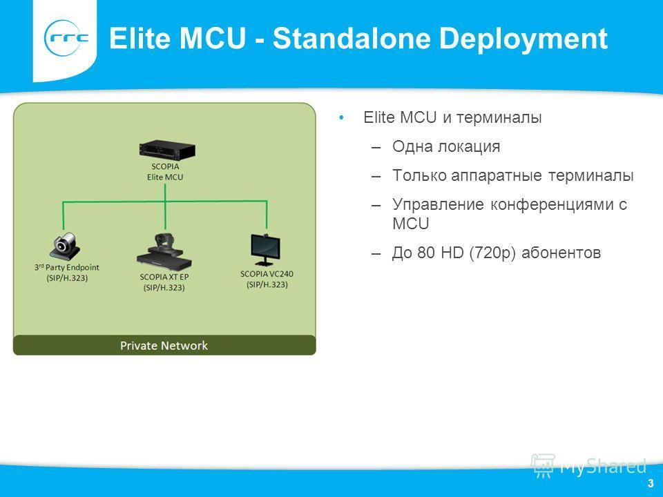 Elite MCU - Standalone Deployment Elite MCU и терминалы –Одна локация –Только аппаратные терминалы –Управление конференциями с MCU –До 80 HD (720p) абонентов 3