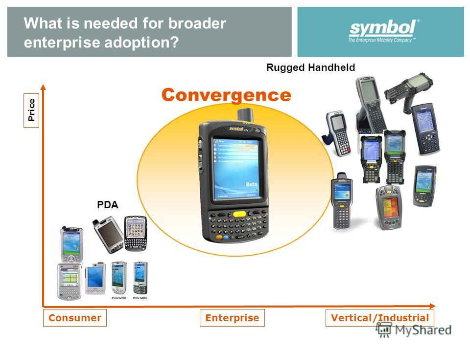 What is needed for broader enterprise adoption? Price EnterpriseConsumer Convergence Rugged Handheld PDA Vertical/Industrial