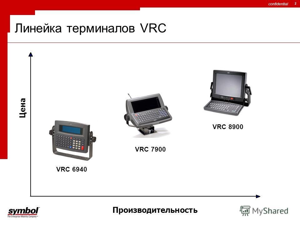 confidential 2 Линейка терминалов VRC VRC 6940 Производительность Цена VRC 7900 VRC 8900