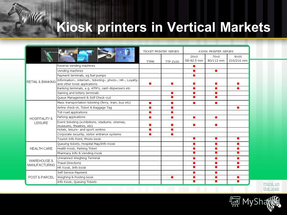 Kiosk printers in Vertical Markets More on the web