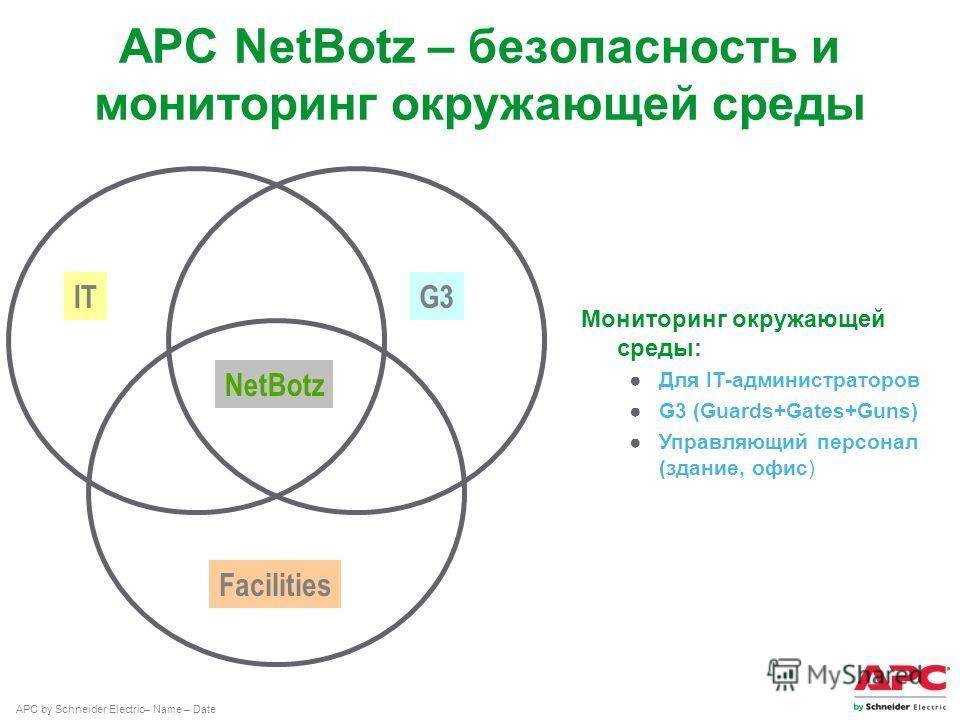 APC by Schneider Electric– Name – Date Мониторинг окружающей среды: Для IT-администраторов G3 (Guards+Gates+Guns) Управляющий персонал (здание, офис) ITG3 Facilities NetBotz APC NetBotz – безопасность и мониторинг окружающей среды