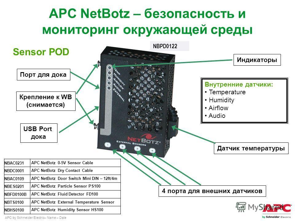 APC by Schneider Electric– Name – Date APC NetBotz – безопасность и мониторинг окружающей среды Датчик температуры Индикаторы Порт для дока USB Port дока Крепление к WB (снимается) 4 порта для внешних датчиков Внутренние датчики: Temperature Humidity