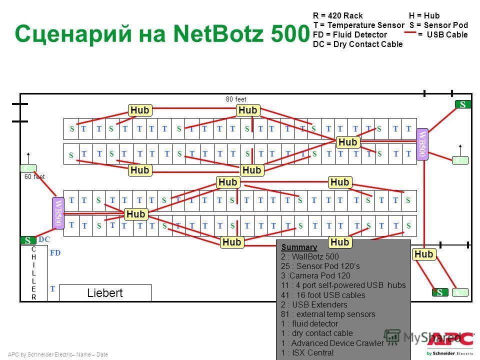 APC by Schneider Electric– Name – Date Сценарий на NetBotz 500 CHILLERCHILLER Liebert 80 feet 60 feet STSTTTTSTTTTTTSTTTTSSTTTTT S STTTTSTTTTTTSTTTTSSTTTTT T STTTTTTTTTTTTTTTTTT STTTTTTTTTTTTTTTTTT S S C WB500 C T DC FD CS T T T T S S S S S S S S S S