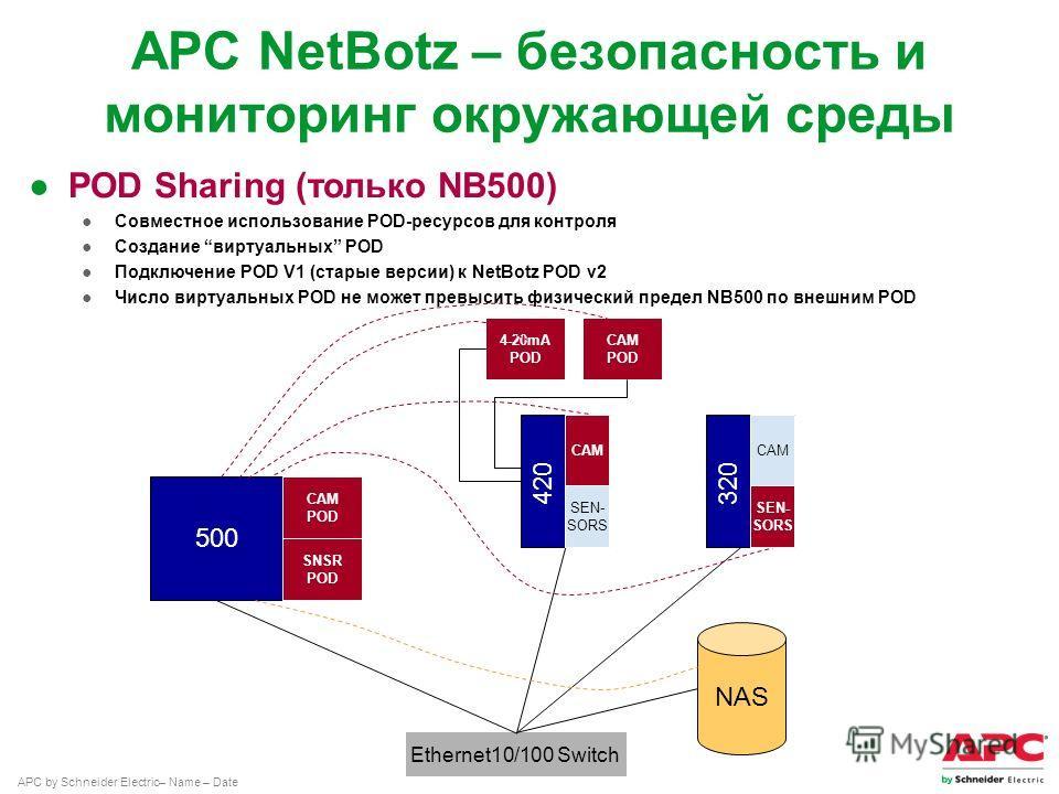 APC by Schneider Electric– Name – Date POD Sharing (только NB500) Совместное использование POD-ресурсов для контроля Создание виртуальных POD Подключение POD V1 (старые версии) к NetBotz POD v2 Число виртуальных POD не может превысить физический пред