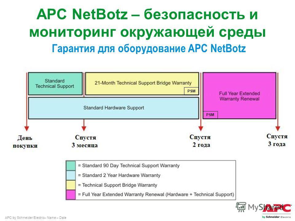 APC by Schneider Electric– Name – Date Гарантия для оборудование APC NetBotz PSM APC NetBotz – безопасность и мониторинг окружающей среды